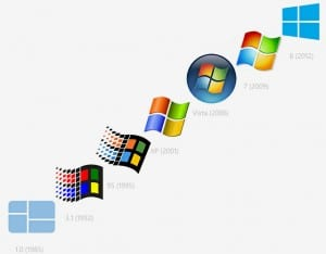 Windows-Logo-Evolution