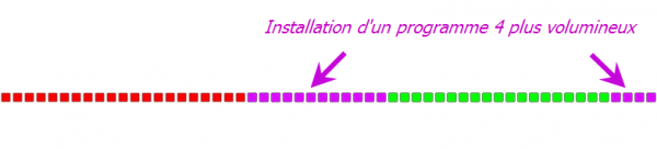 defragmentation-3-600x136