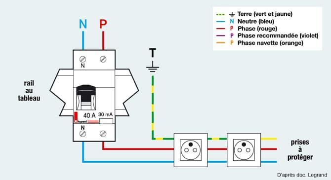 L 39 electricit statique l ennemie invisible de vos mat riels informatiqu - Circuit de terre electricite ...