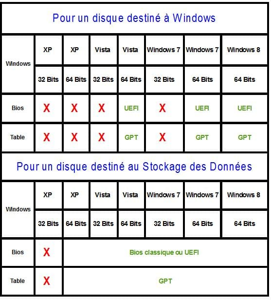 Tableaucompatibilitéaudelàde2to