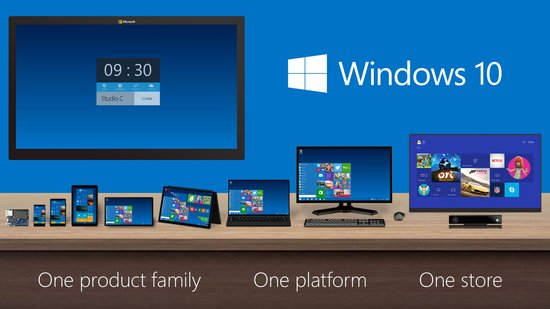 windows-10-one-windows