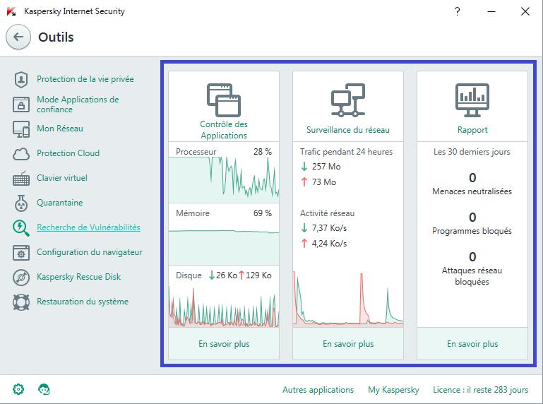 kaspersky internet security 2016.outils, applications réseau, rapport