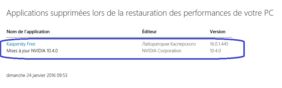 sospc réinitialiser windows 10 21