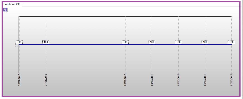 sospc.name hard disk sentinel pro tableau de bord détaillé champs violet tutoriel