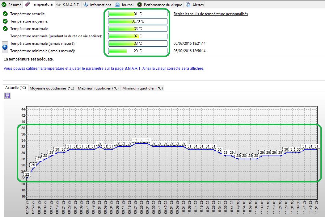 sospc.name hard disk sentinel pro tableau de bord détaillé onglets 2 température tutoriel