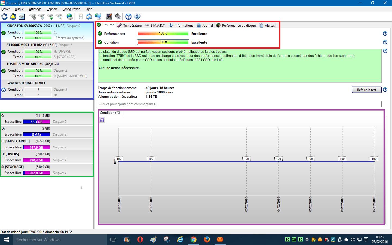 sospc.name hard disk sentinel pro tableau de bord détaillé tutoriel