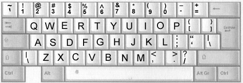 CLAVIER QWERTY