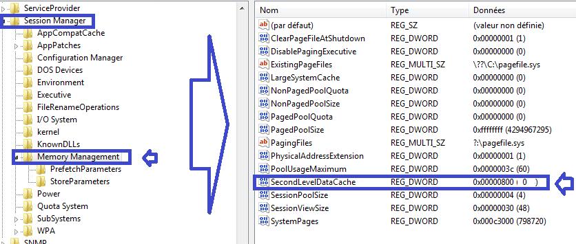 tutoriel-www.sospc.name-réglages-caches-processeur-pc-station-4