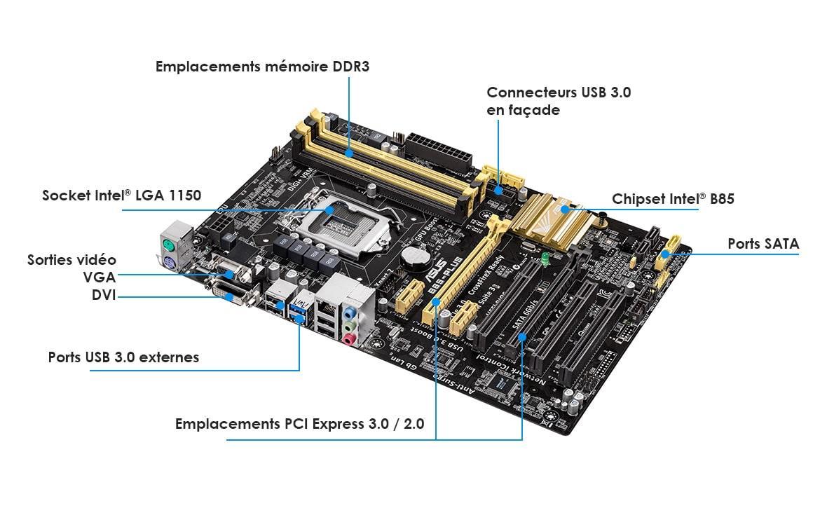 Les différents composants d'un ordinateur article legaragedupc.fr 8