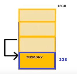 clé USB contrefaçon explication 1