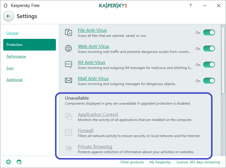 kaspersky free différences kaspersky antivirus
