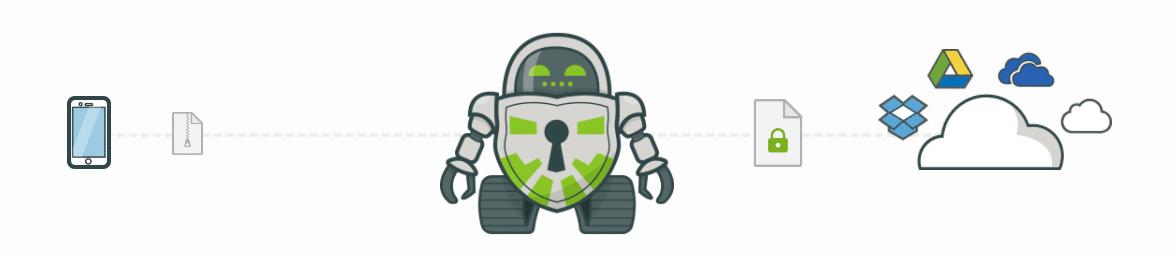 Cryptomator chiffrer facilement vos données sur votre Pc ou dans le Cloud.