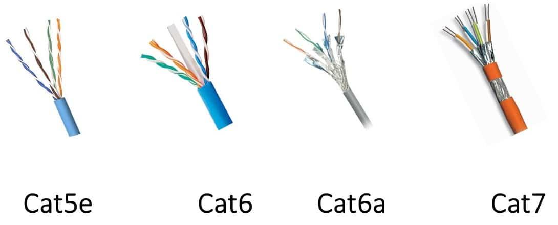 cat5e cat6 sospc