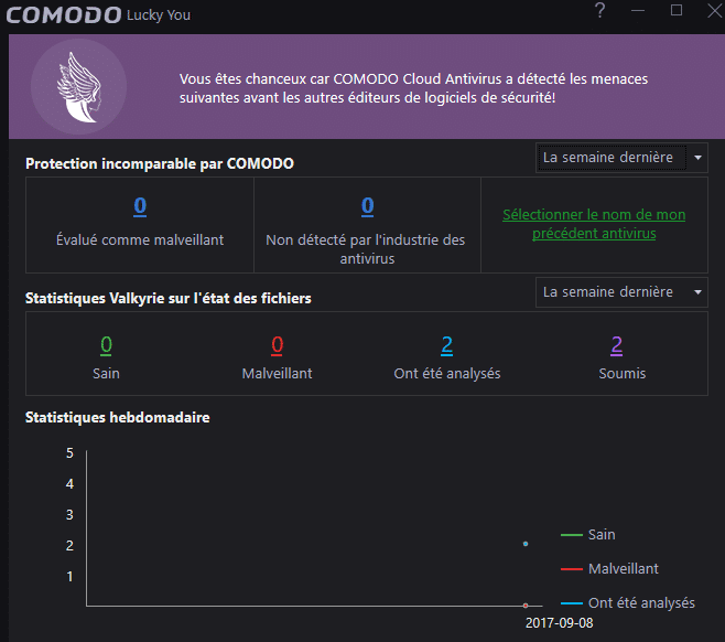 Comodo Cloud Antivirus tutoriel sospc 21