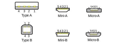 NORMES USB COMPRENDRE