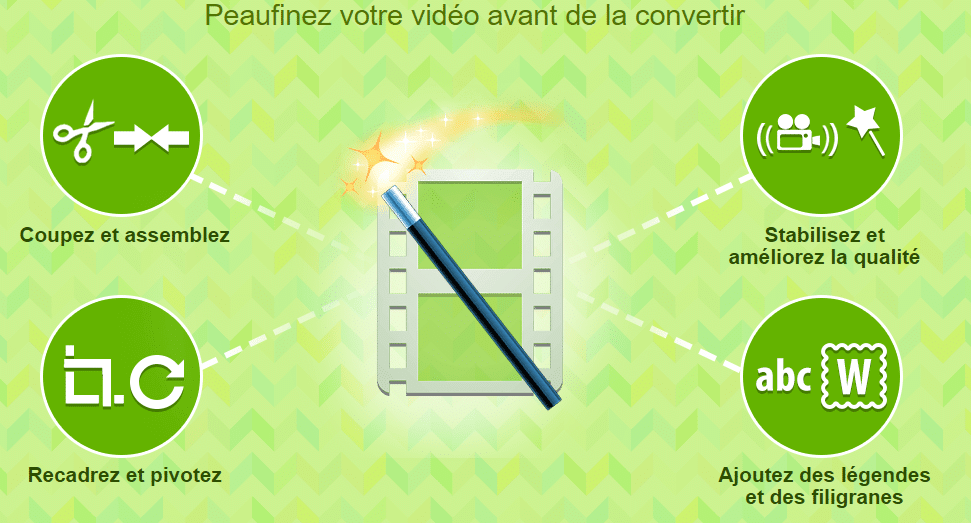 Movavi Video Converter 17 : et la conversion vidéo devînt simplissime !