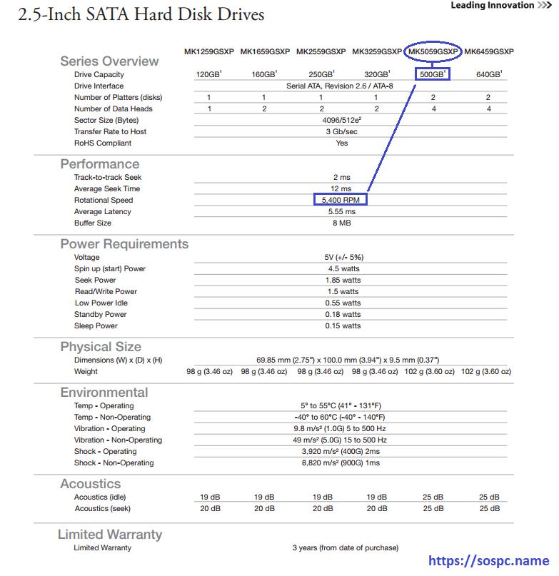 caractéristiques disques à plateaux Toshiba 2.5 pouces