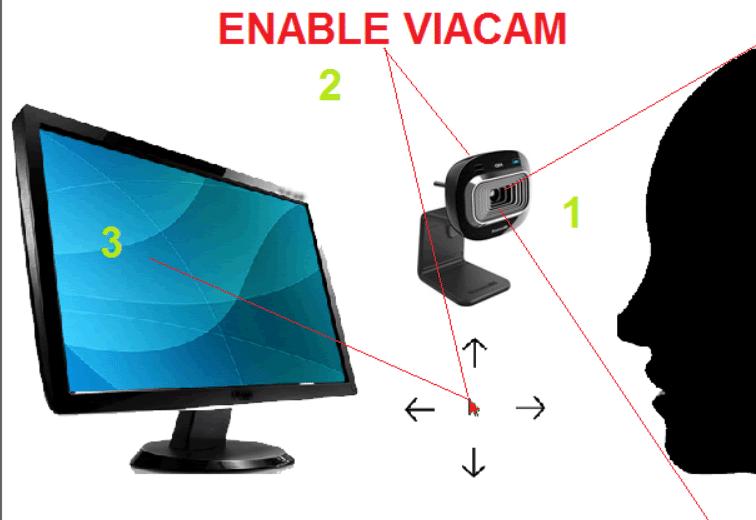 eViacam : accédez à votre PC sans souris sospc.name tutoriel 10