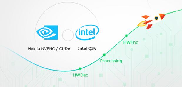 Intel (QSV) et NVIDIA (NVENC / CUDA)