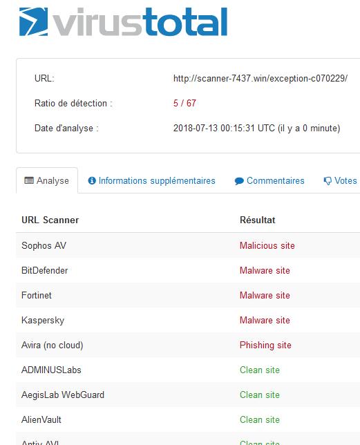 Fausse alerte d'infection: nos antivirus sont-ils efficaces? https://sospc.name.