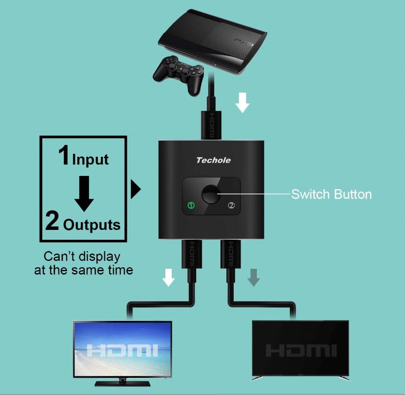Commutateur HDMI DEUX ECRANS