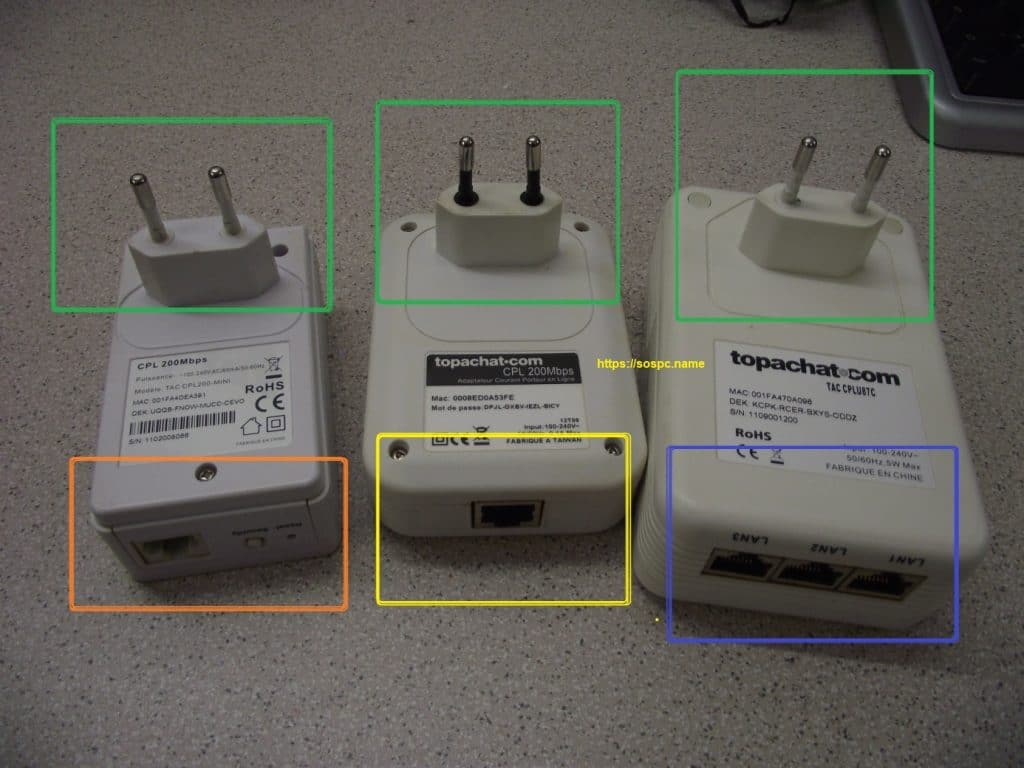Comprendre les boîtiers CPL image 14