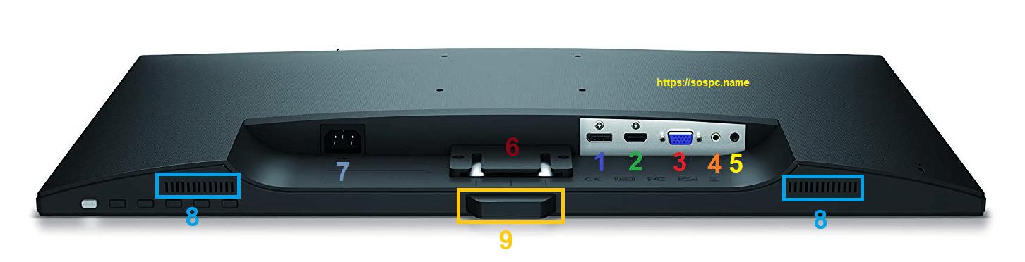Test Ecran BenQ 27 pouces GW2780. connectiques