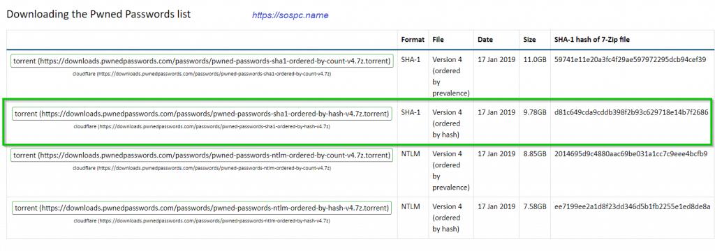 Vérifiez tous les mots de passe KeePass dans la base d'Haveibeenpwned.com