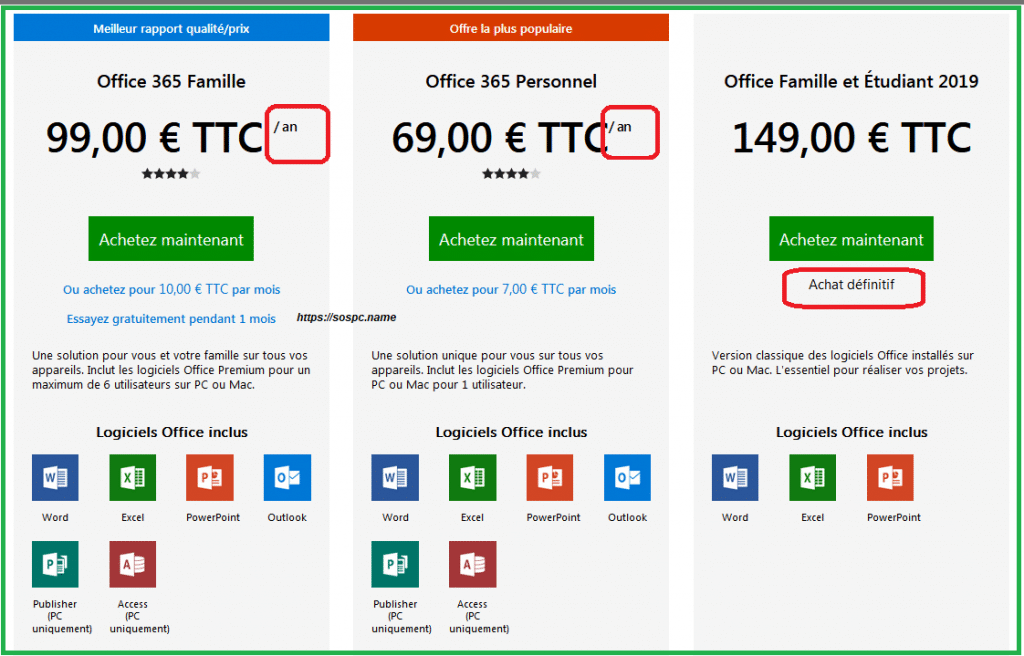 Vrais Statistiques d'adoption de Windows 7 et 10