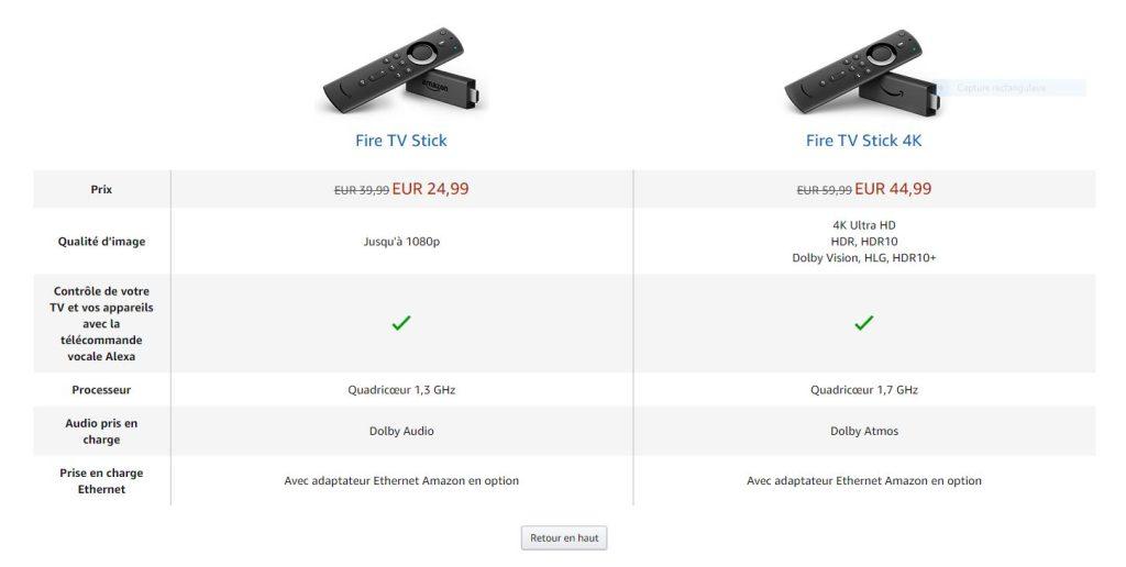 Le Fire TV Stick avec télécommande vocale Alexa en test.