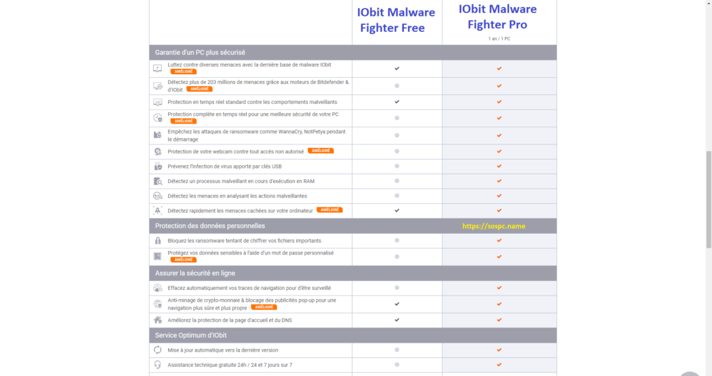 20 licences de IObit Malware Fighter Pro à gagner !