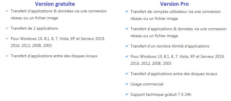 EaseUS Todo PCTrans 11 : transférez vos données et programmes d'un Pc à un autre.