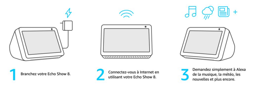 Amazon Echo Show 8 avec son écran 8 pouces en test !