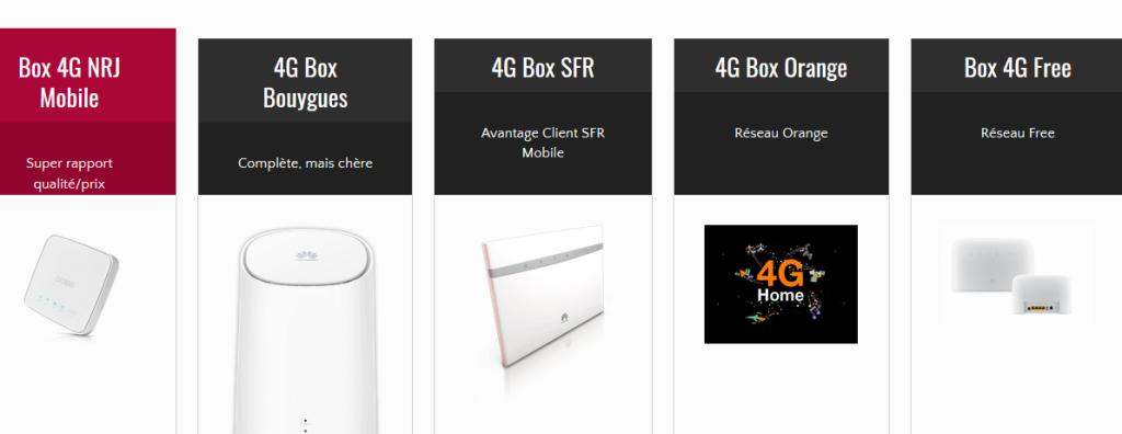 Pour quelles raisons devez-vous recourir à une box 4G?